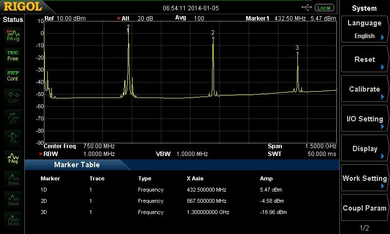 Video modulator output